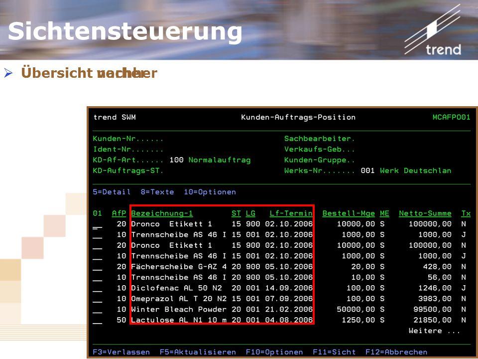 Kundenforum 2006 Übersicht vorher Übersicht nachher Sichtensteuerung