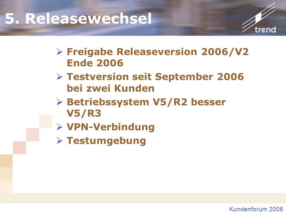 Kundenforum 2006 5. Releasewechsel Freigabe Releaseversion 2006/V2 Ende 2006 Testversion seit September 2006 bei zwei Kunden Betriebssystem V5/R2 bess