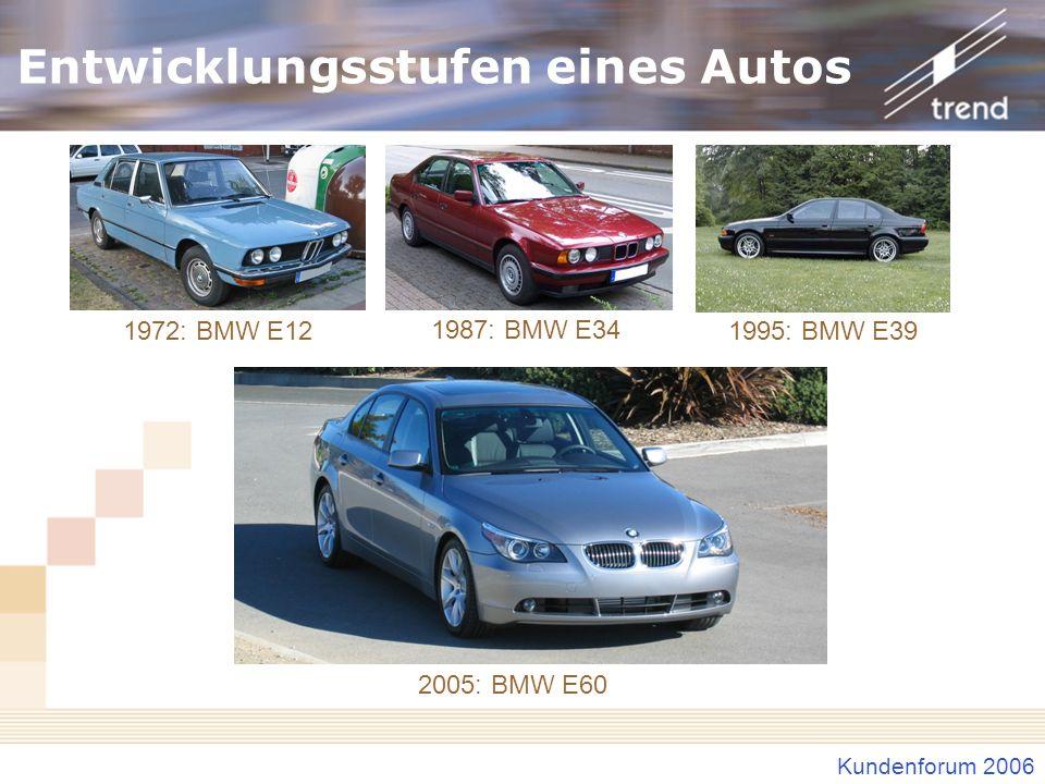 Kundenforum 2006 Entwicklungsstufen eines Autos 1972: BMW E12 1987: BMW E34 1995: BMW E39 2005: BMW E60