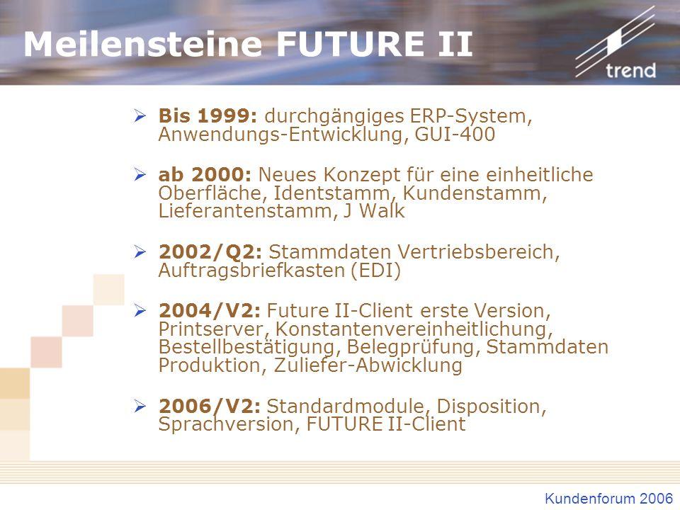 Kundenforum 2006 Meilensteine FUTURE II Bis 1999: durchgängiges ERP-System, Anwendungs-Entwicklung, GUI-400 ab 2000: Neues Konzept für eine einheitlic
