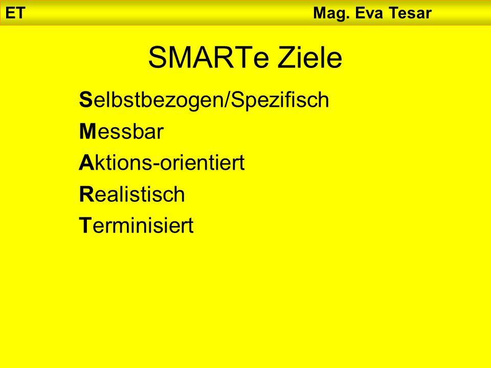 ET Mag. Eva Tesar SMARTe Ziele Selbstbezogen/Spezifisch Messbar Aktions-orientiert Realistisch Terminisiert