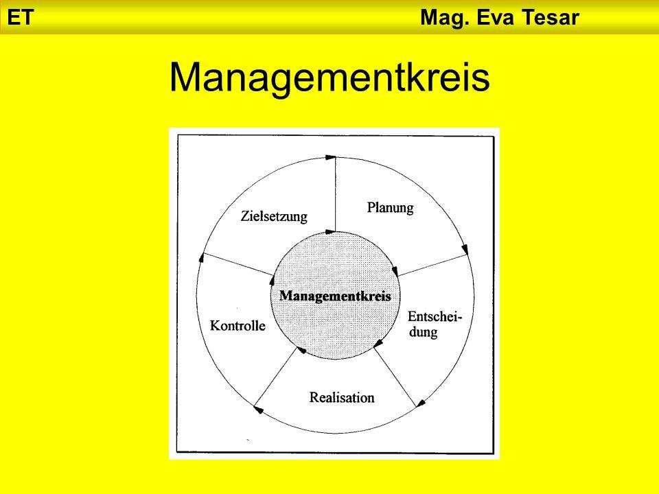 ET Mag. Eva Tesar Managementkreis