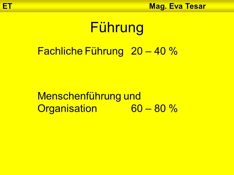 ET Mag. Eva Tesar Führung Fachliche Führung20 – 40 % Menschenführung und Organisation60 – 80 %