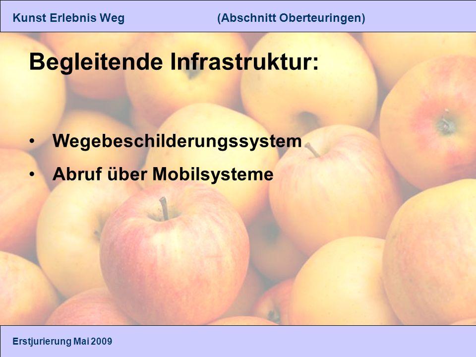 Begleitende Infrastruktur: Wegebeschilderungssystem Abruf über Mobilsysteme Kunst Erlebnis Weg (Abschnitt Oberteuringen) Erstjurierung Mai 2009