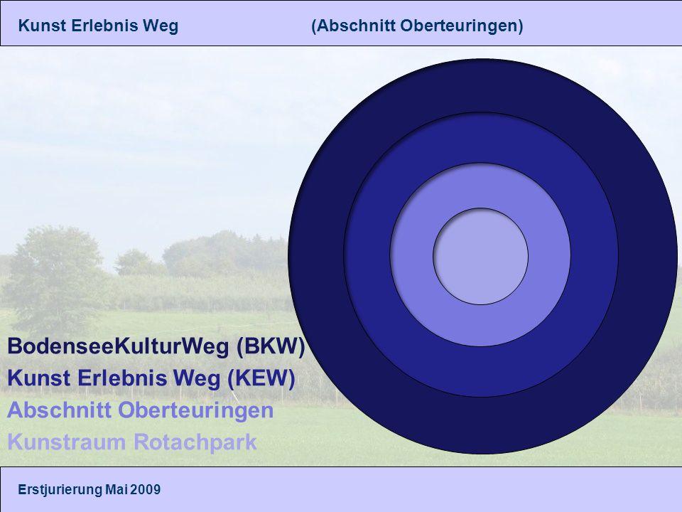 Kunst Erlebnis Weg (Abschnitt Oberteuringen) Erstjurierung Mai 2009 Abschnitt Oberteuringen Kunst Erlebnis Weg (KEW) BodenseeKulturWeg (BKW) Kunstraum