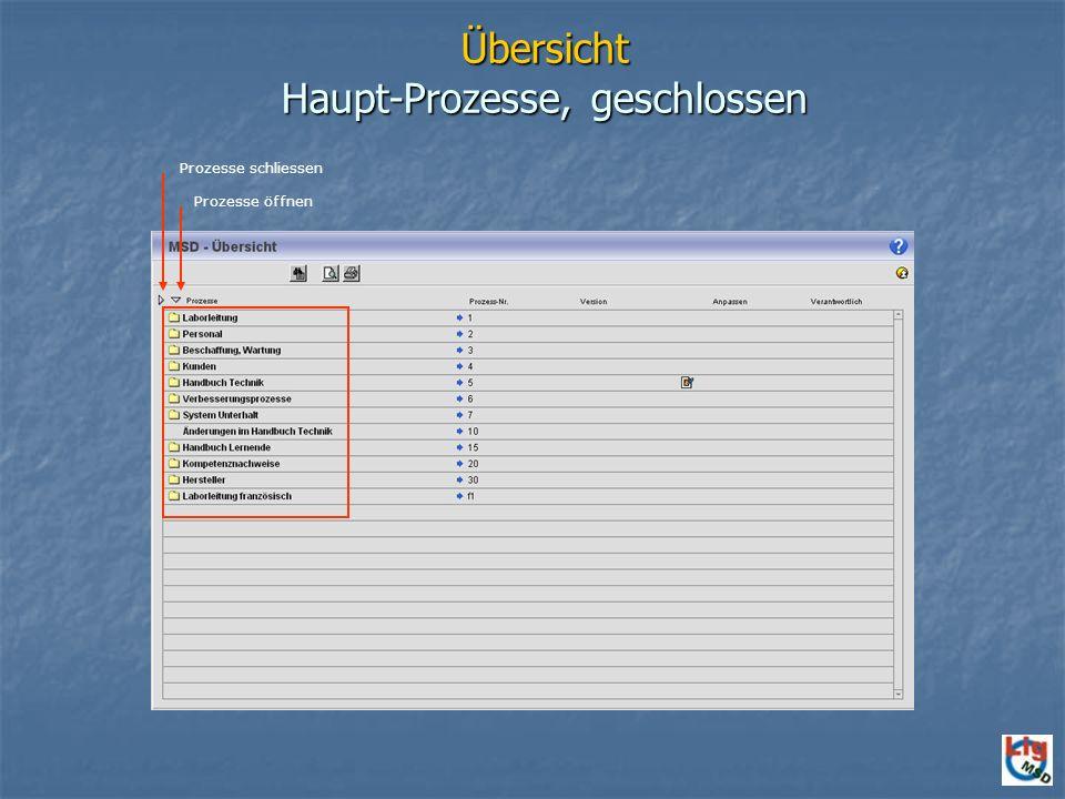 Übersicht Haupt-Prozesse, geschlossen Prozesse öffnen Prozesse schliessen