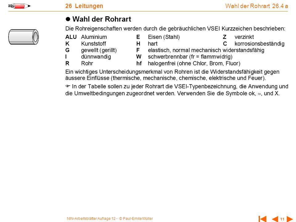 NIN-Arbeitsblätter Auflage 12 - © Paul-Emile Müller 11 26 Leitungen Wahl der Rohrart 26.4 a