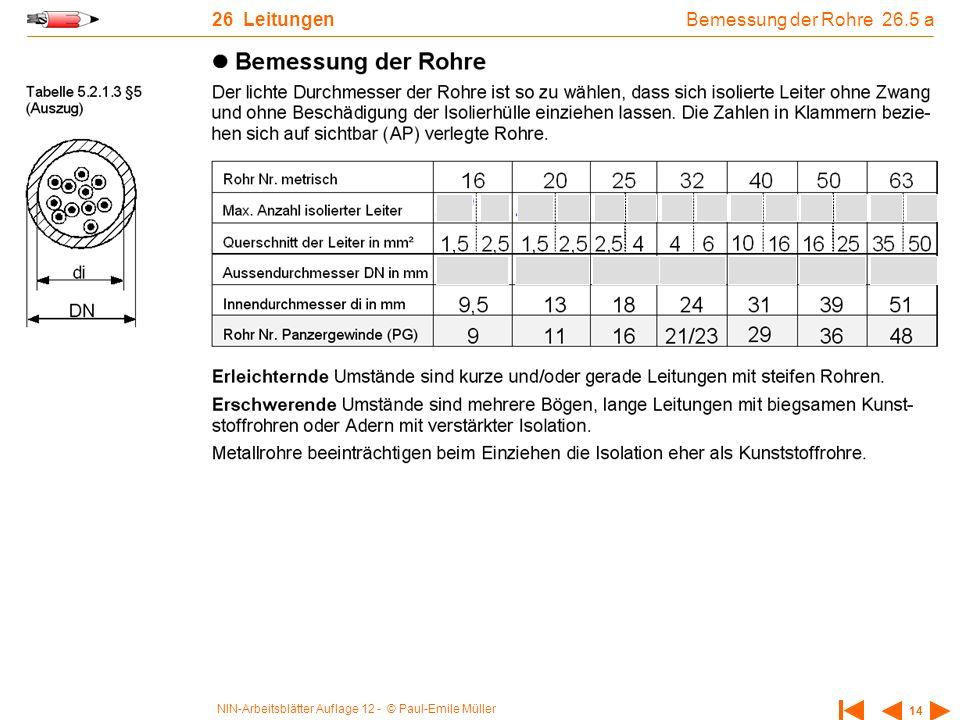 NIN-Arbeitsblätter Auflage 12 - © Paul-Emile Müller 14 26 Leitungen Bemessung der Rohre 26.5 a