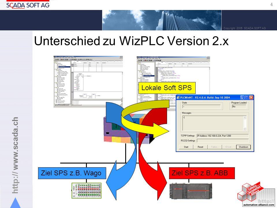 http:// www.scada.ch 4 Copyright 2005 SCADA SOFT AG Unterschied zu WizPLC Version 2.x Lokale Soft SPS Ziel SPS z.B.