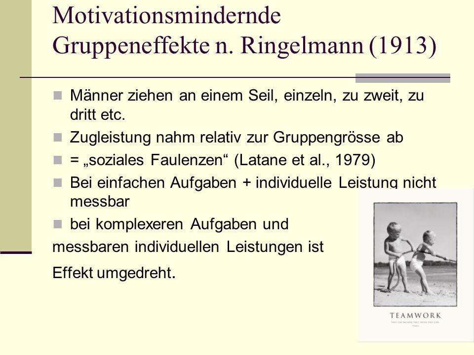 10 Motivationsmindernde Gruppeneffekte n. Ringelmann (1913) Männer ziehen an einem Seil, einzeln, zu zweit, zu dritt etc. Zugleistung nahm relativ zur