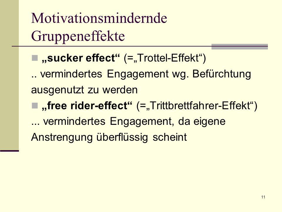 11 Motivationsmindernde Gruppeneffekte sucker effect (=Trottel-Effekt).. vermindertes Engagement wg. Befürchtung ausgenutzt zu werden free rider-effec