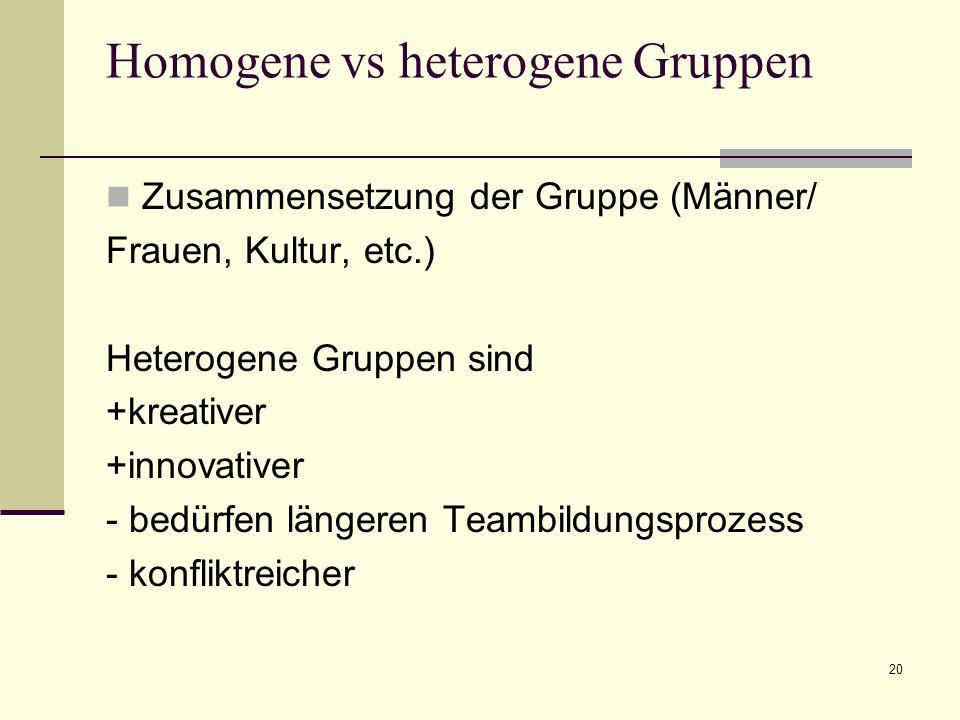 20 Homogene vs heterogene Gruppen Zusammensetzung der Gruppe (Männer/ Frauen, Kultur, etc.) Heterogene Gruppen sind +kreativer +innovativer - bedürfen