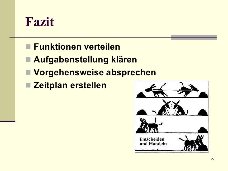 22 Fazit Funktionen verteilen Aufgabenstellung klären Vorgehensweise absprechen Zeitplan erstellen