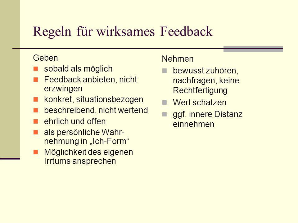 Regeln für wirksames Feedback Geben sobald als möglich Feedback anbieten, nicht erzwingen konkret, situationsbezogen beschreibend, nicht wertend ehrli
