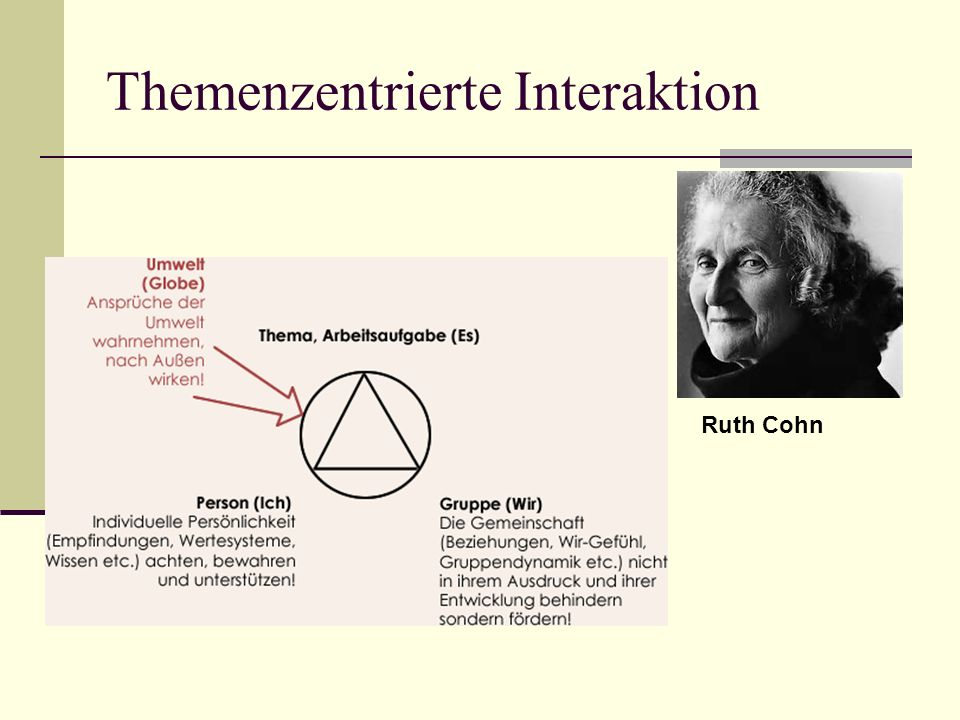 Themenzentrierte Interaktion Ruth Cohn