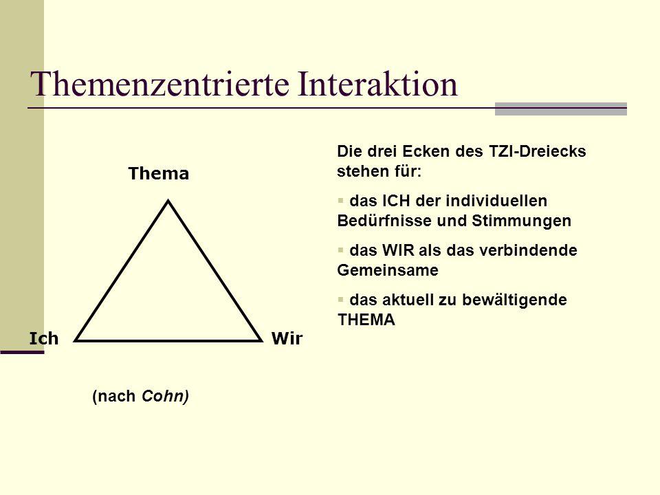 Themenzentrierte Interaktion Ich Wir Thema Die drei Ecken des TZI-Dreiecks stehen für: das ICH der individuellen Bedürfnisse und Stimmungen das WIR al