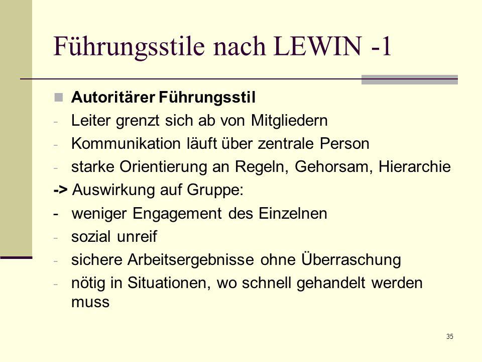35 Führungsstile nach LEWIN -1 Autoritärer Führungsstil - Leiter grenzt sich ab von Mitgliedern - Kommunikation läuft über zentrale Person - starke Or
