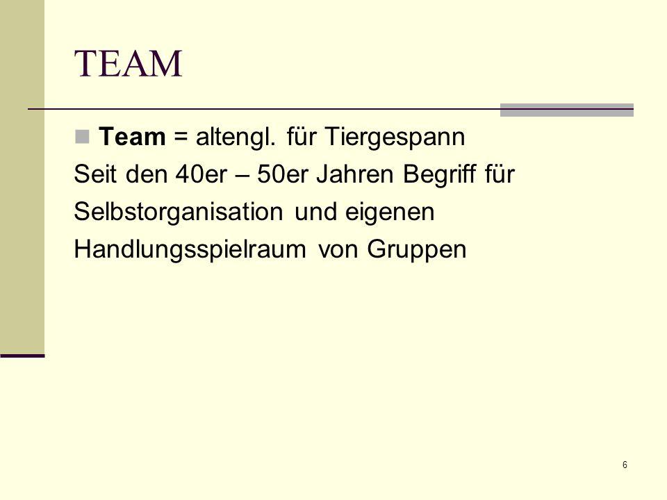 6 TEAM Team = altengl. für Tiergespann Seit den 40er – 50er Jahren Begriff für Selbstorganisation und eigenen Handlungsspielraum von Gruppen