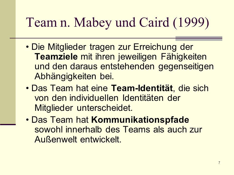 7 Team n. Mabey und Caird (1999) Die Mitglieder tragen zur Erreichung der Teamziele mit ihren jeweiligen Fähigkeiten und den daraus entstehenden gegen