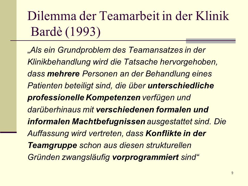 9 Dilemma der Teamarbeit in der Klinik Bardè (1993) Als ein Grundproblem des Teamansatzes in der Klinikbehandlung wird die Tatsache hervorgehoben, das