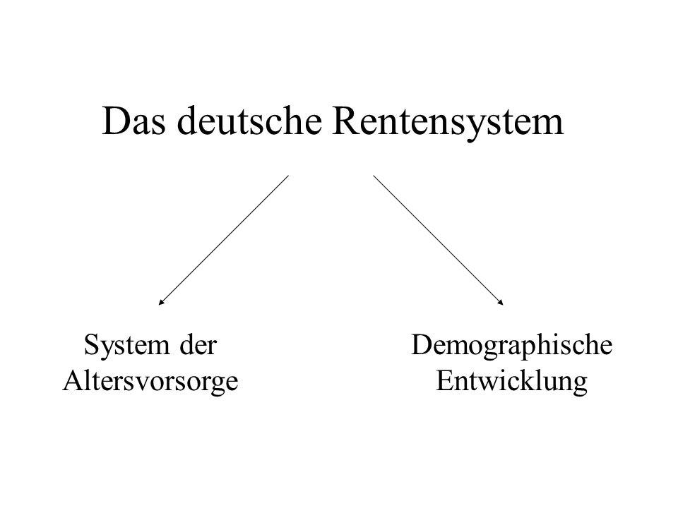 Das deutsche Rentensystem System der Altersvorsorge Demographische Entwicklung