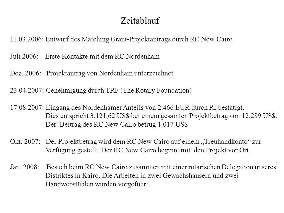 Zeitablauf 11.03.2006: Entwurf des Matching Grant-Projektantrags durch RC New Cairo Juli 2006: Erste Kontakte mit dem RC Nordenham Dez. 2006: Projekta