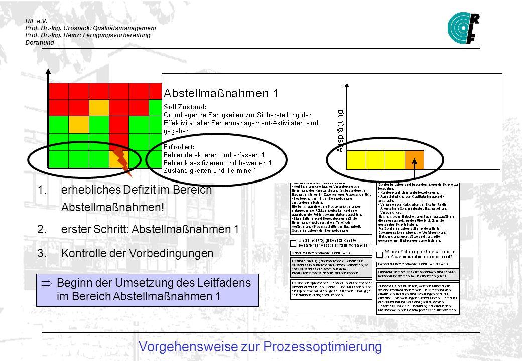 RIF e.V. Prof. Dr.-Ing. Crostack: Qualitätsmanagement Prof. Dr.-Ing. Heinz: Fertigungsvorbereitung Dortmund 1.erhebliches Defizit im Bereich Abstellma