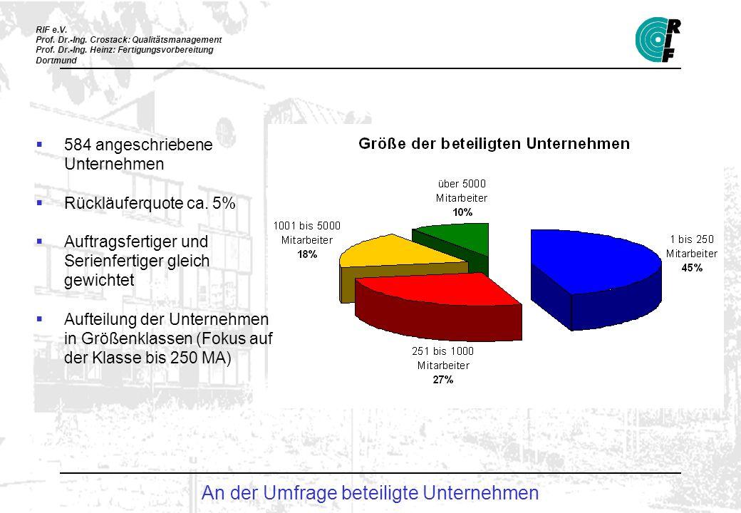 RIF e.V. Prof. Dr.-Ing. Crostack: Qualitätsmanagement Prof. Dr.-Ing. Heinz: Fertigungsvorbereitung Dortmund An der Umfrage beteiligte Unternehmen 584