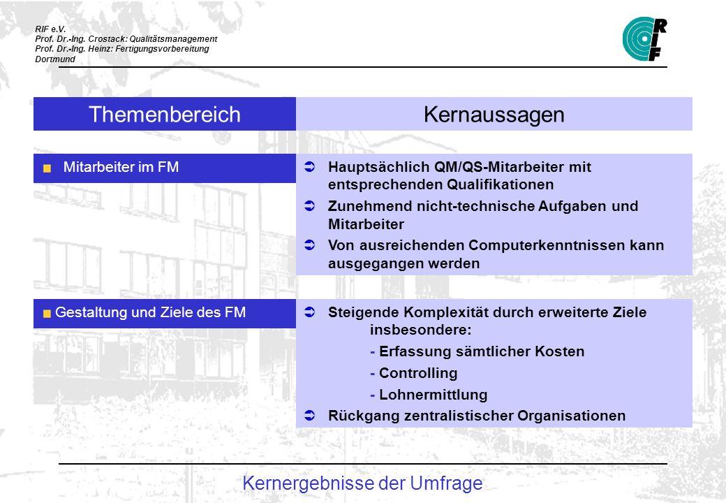 RIF e.V. Prof. Dr.-Ing. Crostack: Qualitätsmanagement Prof. Dr.-Ing. Heinz: Fertigungsvorbereitung Dortmund Kernergebnisse der Umfrage Hauptsächlich Q