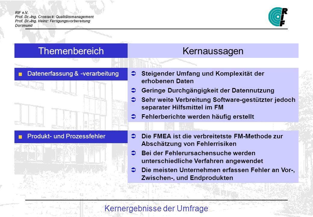RIF e.V. Prof. Dr.-Ing. Crostack: Qualitätsmanagement Prof. Dr.-Ing. Heinz: Fertigungsvorbereitung Dortmund Kernergebnisse der Umfrage Steigender Umfa
