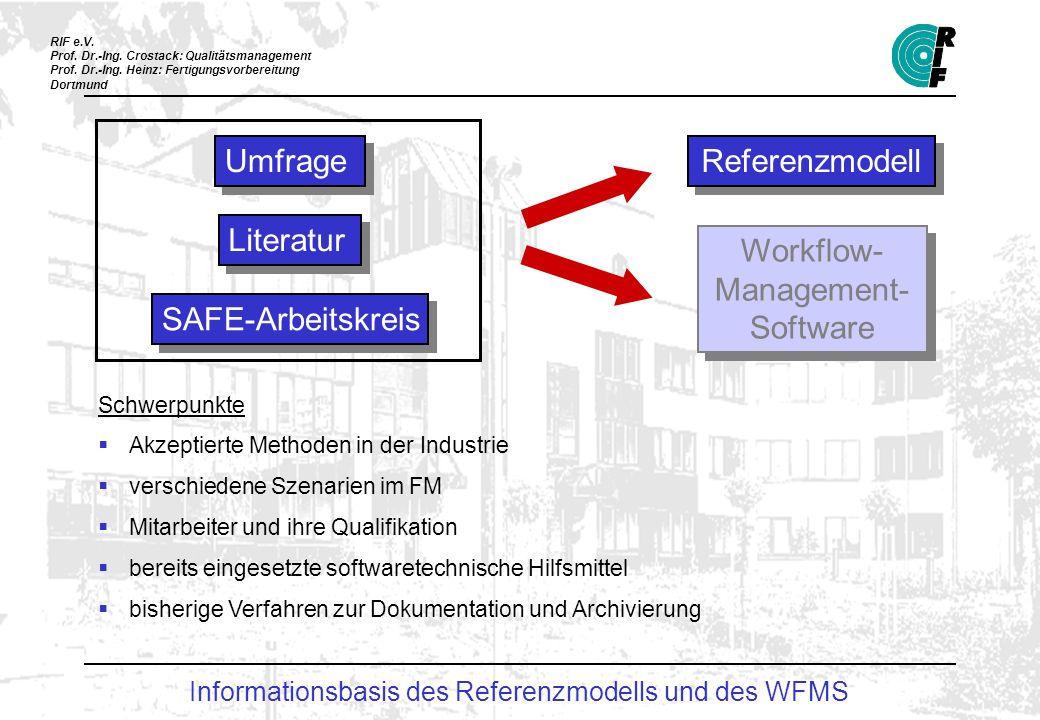 RIF e.V. Prof. Dr.-Ing. Crostack: Qualitätsmanagement Prof. Dr.-Ing. Heinz: Fertigungsvorbereitung Dortmund Umfrage Literatur SAFE-Arbeitskreis Refere