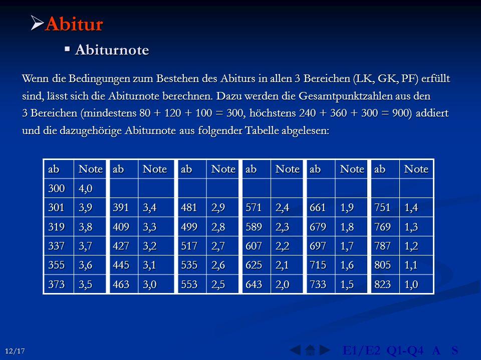 Abitur Abitur Abiturnote Abiturnote Wenn die Bedingungen zum Bestehen des Abiturs in allen 3 Bereichen (LK, GK, PF) erfüllt sind, lässt sich die Abiturnote berechnen.