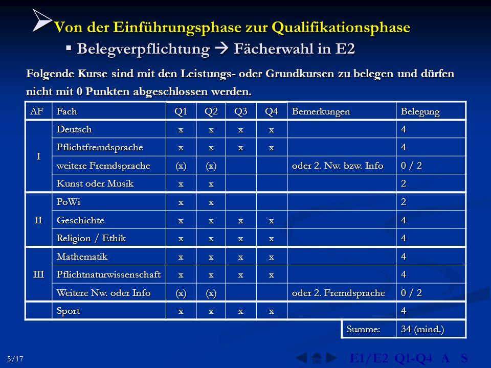 Von der Einführungsphase zur Qualifikationsphase Von der Einführungsphase zur Qualifikationsphase Belegverpflichtung Fächerwahl in E2 Belegverpflichtung Fächerwahl in E2 Folgende Kurse sind mit den Leistungs- oder Grundkursen zu belegen und dürfen nicht mit 0 Punkten abgeschlossen werden.