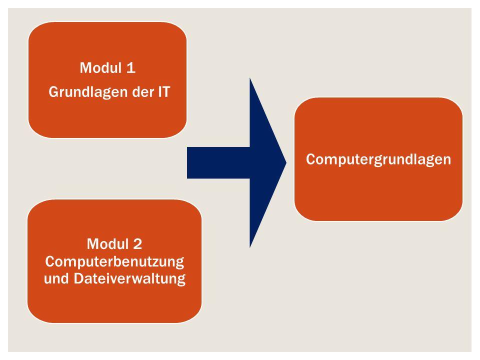 Modul 1 Grundlagen der IT Modul 2 Computerbenutzung und Dateiverwaltung Computergrundlagen