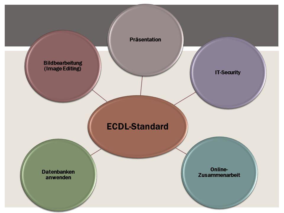 ECDL-Standard PräsentationIT-Security Online- Zusammenarbeit Datenbanken anwenden Bildbearbeitung (Image Editing)