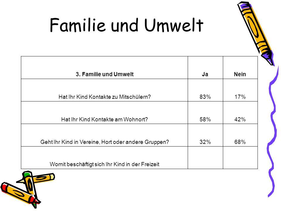 Familie und Umwelt 3.