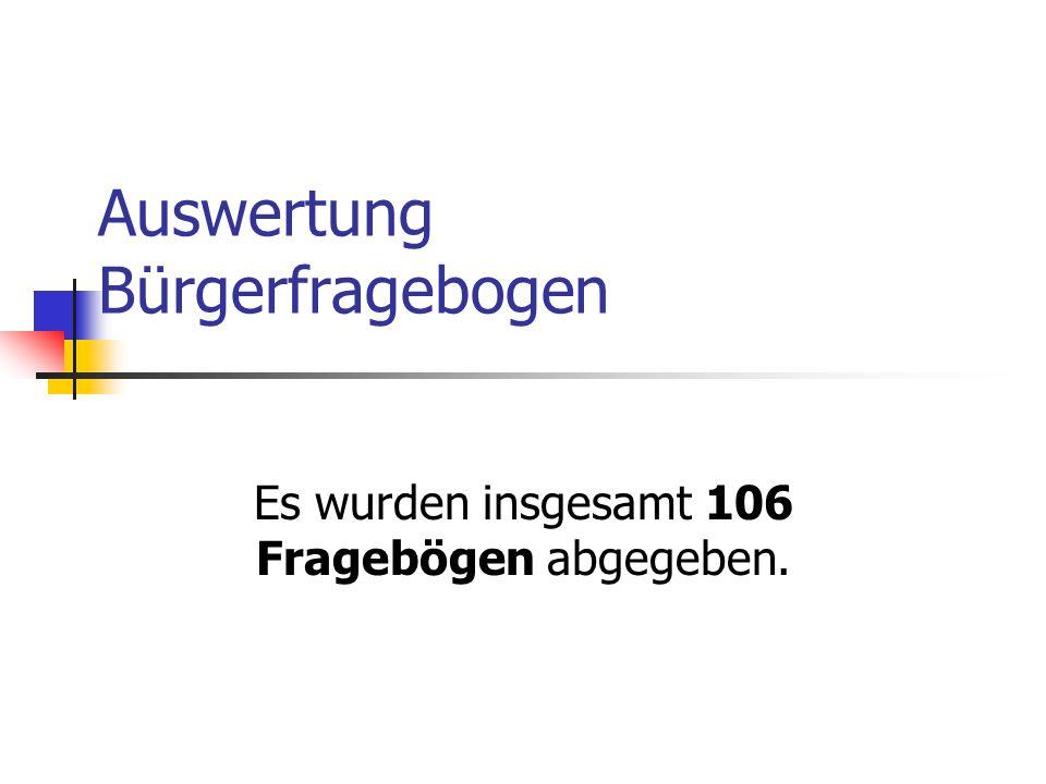 Auswertung Bürgerfragebogen Es wurden insgesamt 106 Fragebögen abgegeben.