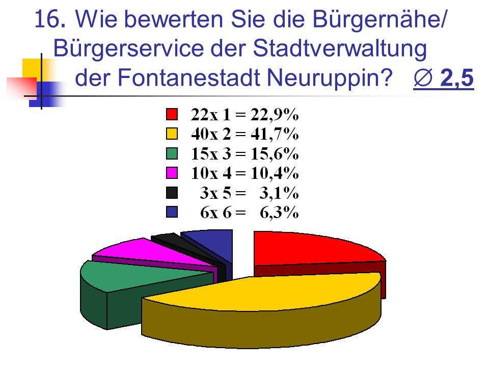 16. Wie bewerten Sie die Bürgernähe/ Bürgerservice der Stadtverwaltung der Fontanestadt Neuruppin? 2,5