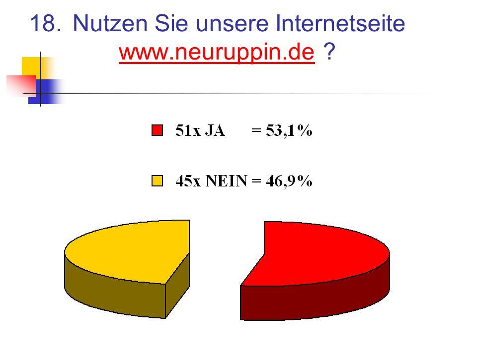 18.Nutzen Sie unsere Internetseite www.neuruppin.de ?www.neuruppin.de
