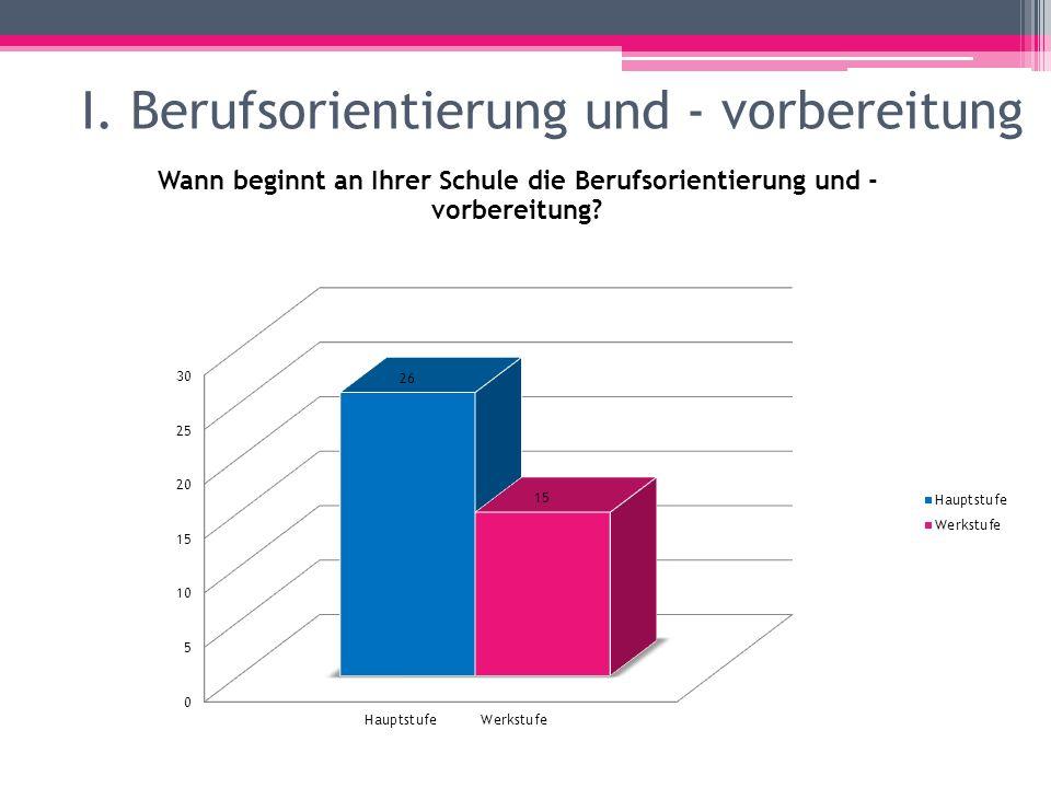 III. Vorbereitung auf den allgemeinen Arbeitsmarkt
