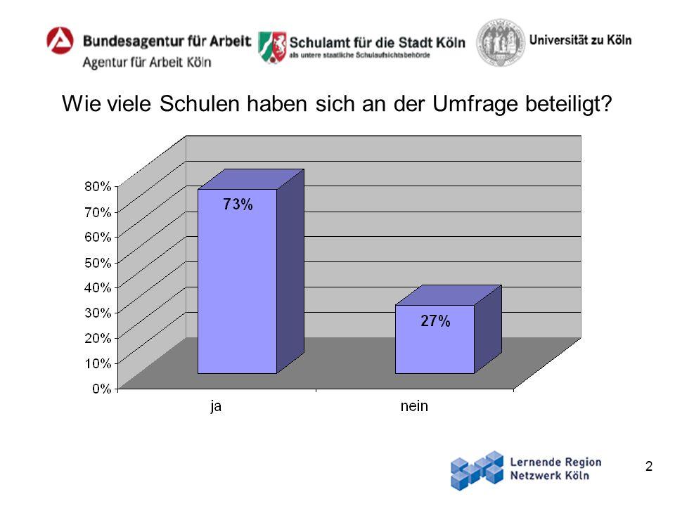 2 Wie viele Schulen haben sich an der Umfrage beteiligt?