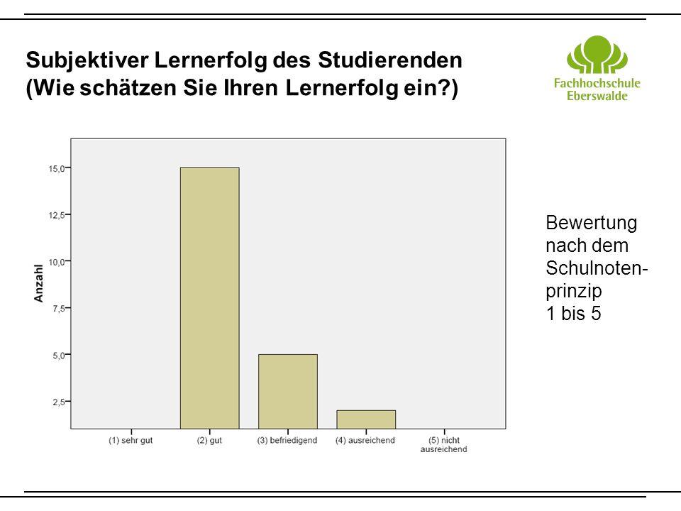 Subjektiver Lernerfolg des Studierenden (Wie schätzen Sie Ihren Lernerfolg ein?) Bewertung nach dem Schulnoten- prinzip 1 bis 5