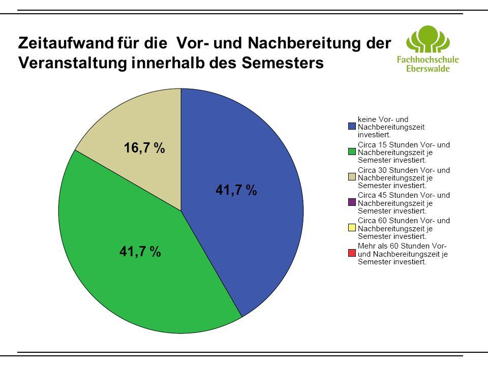 Zeitaufwand für die Vor- und Nachbereitung der Veranstaltung innerhalb des Semesters 41,7 % 16,7 % 41,7 %