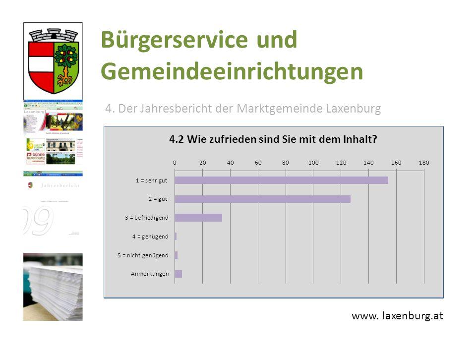 www. laxenburg.at Bürgerservice und Gemeindeeinrichtungen 4.