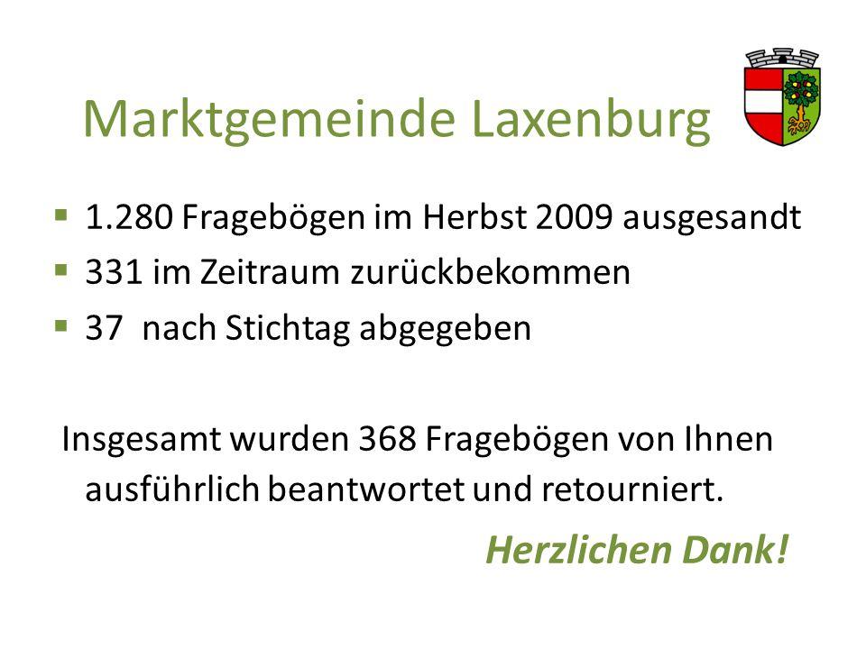 1.Gemeindearbeit und Gemeindeinformation allgemein www.