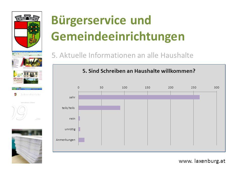 Bürgerservice und Gemeindeeinrichtungen 5. Aktuelle Informationen an alle Haushalte www.