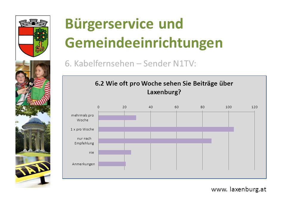 Bürgerservice und Gemeindeeinrichtungen 6. Kabelfernsehen – Sender N1TV: www. laxenburg.at