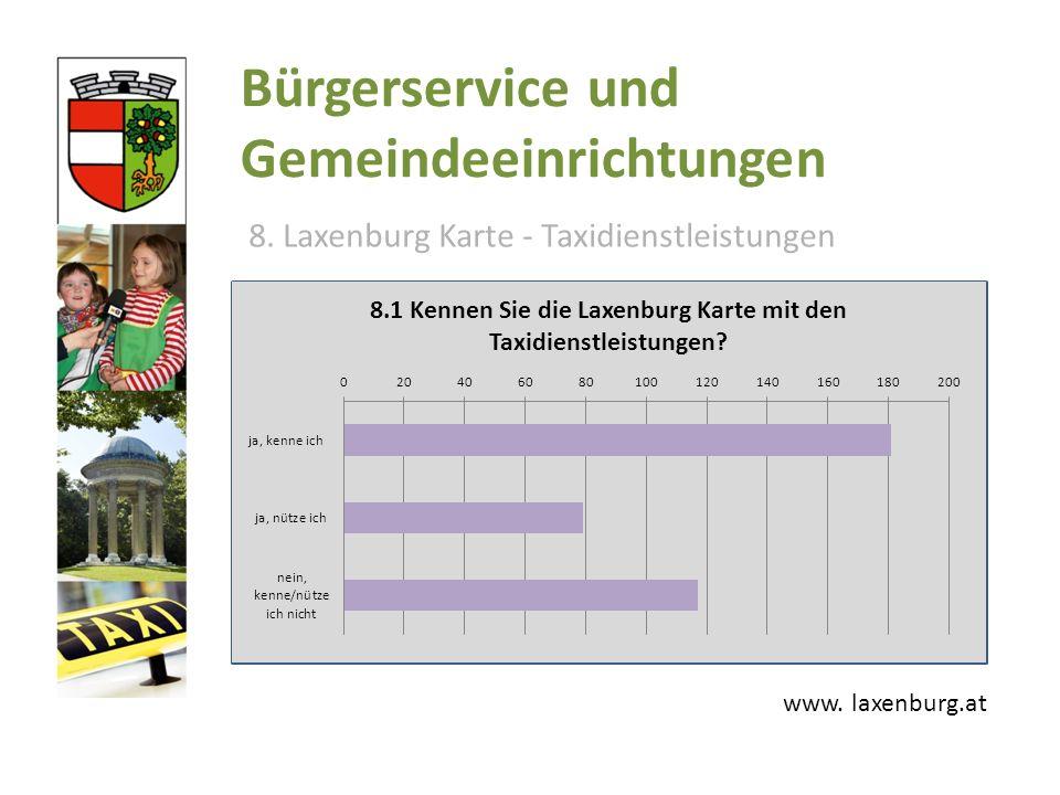 Bürgerservice und Gemeindeeinrichtungen 8. Laxenburg Karte - Taxidienstleistungen www. laxenburg.at