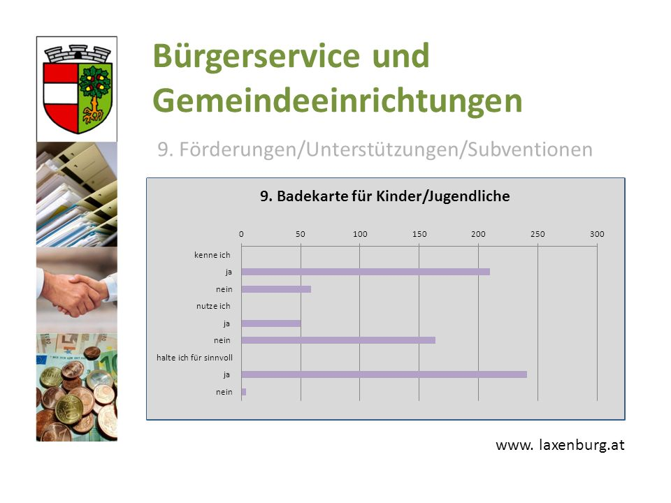Bürgerservice und Gemeindeeinrichtungen 9. Förderungen/Unterstützungen/Subventionen www.