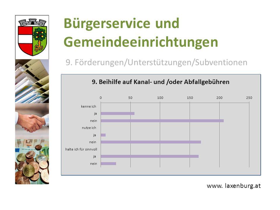 Bürgerservice und Gemeindeeinrichtungen www. laxenburg.at 9.